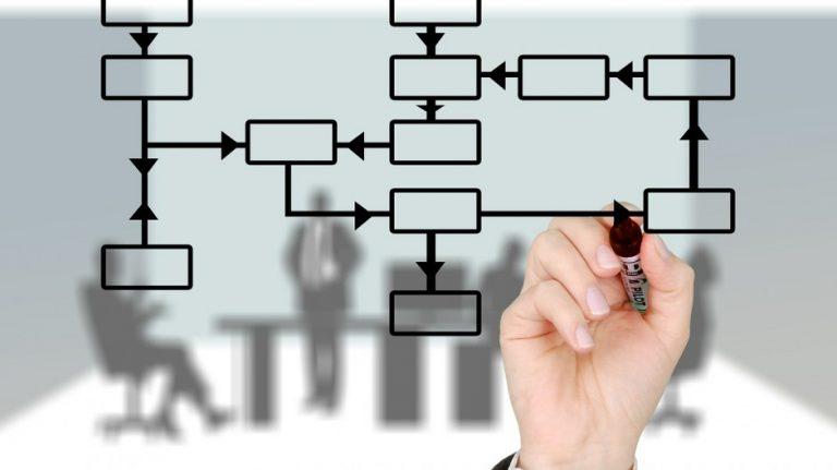 如何建立知識管理系統?