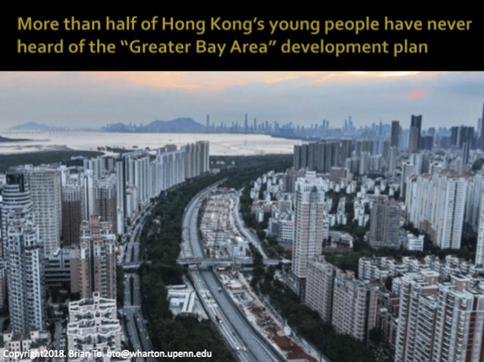 杜瑞祥博士指,香港逾半青年從未聽聞粵港澳大灣區發展計劃。(杜瑞祥博士簡報)