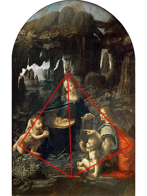 圖2:《岩間聖母》(Virgin of the Rocks),達文西,1483。木板油彩, 高199 cm 闊122 cm 法國巴黎羅浮宮博物館。