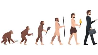 探索人類命運進化三部曲