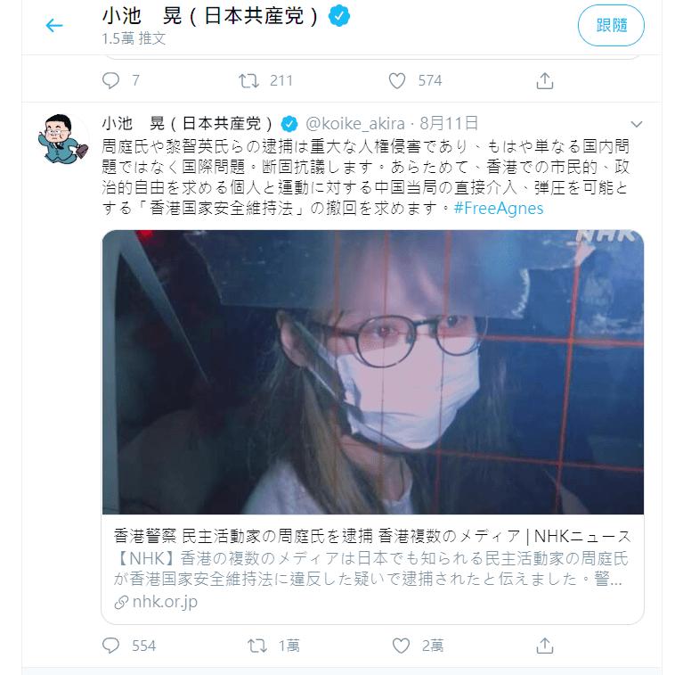 參議院議員小池晃(日本共產黨黨籍)發帖,指拘押周庭「侵害人權」。